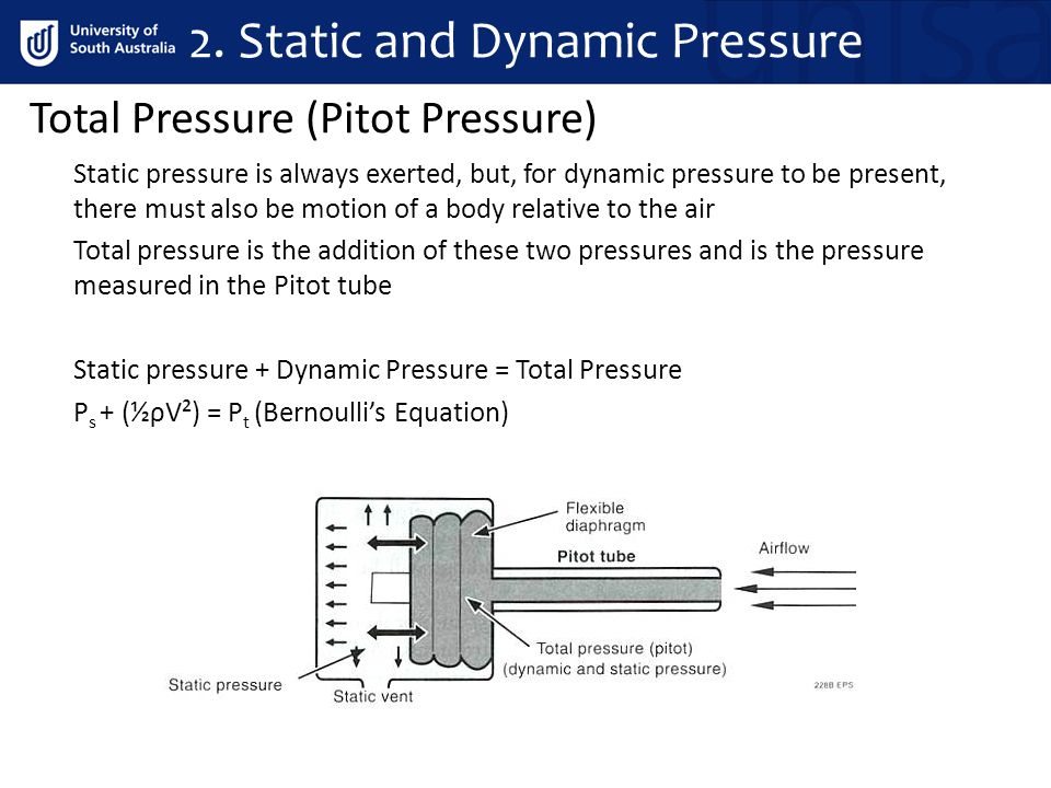Total Pressure (Pitot Pressure) Static pressure is always exerted, but, for dynamic pressure to be present, there must also be motion of a body relative to the air Total pressure is the addition of these two pressures and is the pressure measured in the Pitot tube Static pressure + Dynamic Pressure = Total Pressure P s + (½ρV²) = P t (Bernoulli's Equation) 2.