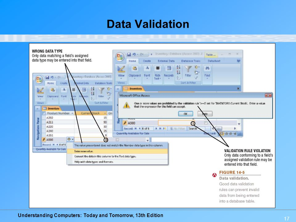 Understanding Computers: Today and Tomorrow, 13th Edition 17 Data Validation
