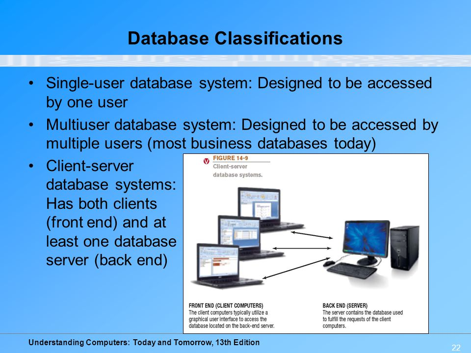 Understanding Computers: Today and Tomorrow, 13th Edition 22 Database Classifications Single-user database system: Designed to be accessed by one user