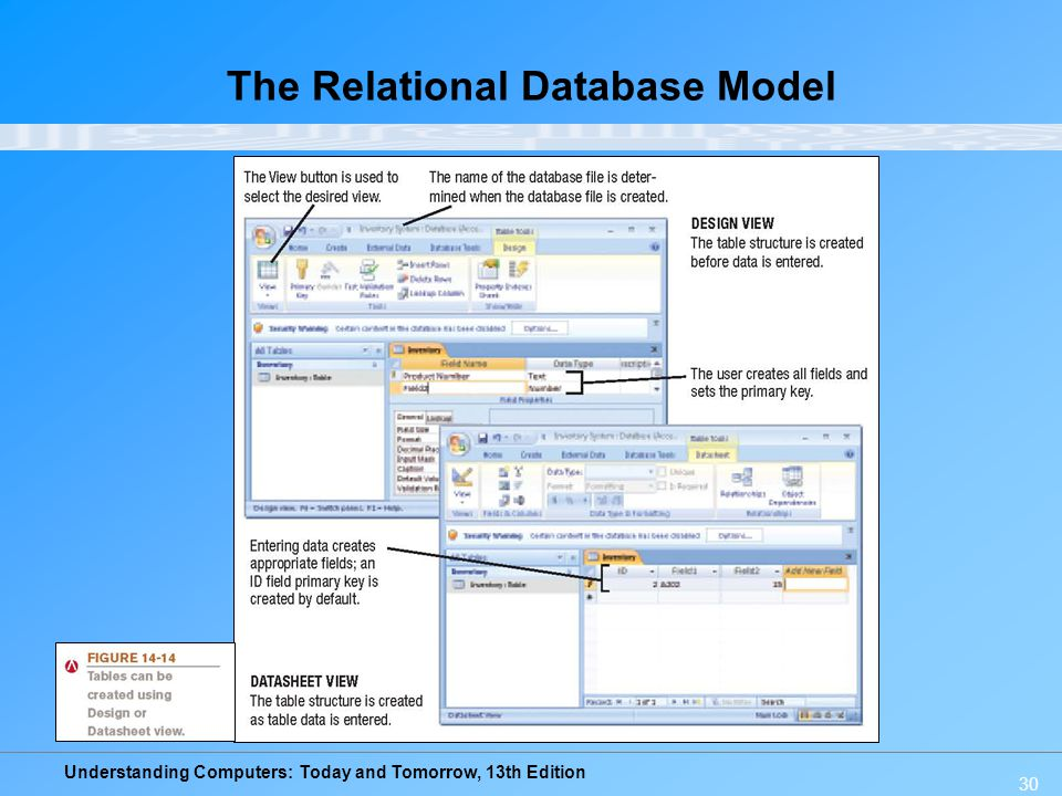 Understanding Computers: Today and Tomorrow, 13th Edition 30 The Relational Database Model