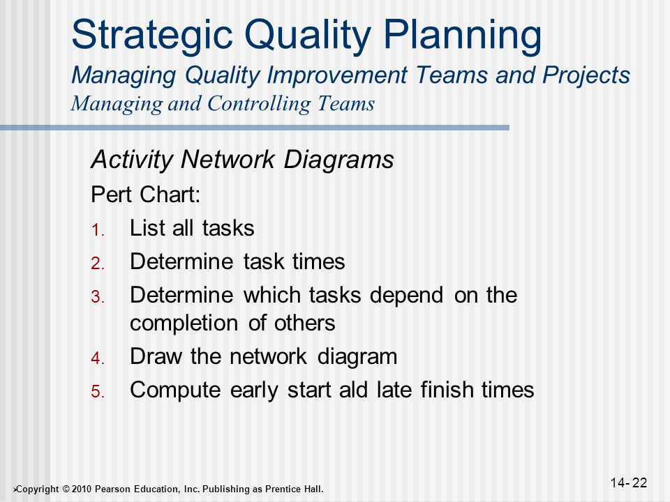  Copyright © 2010 Pearson Education, Inc. Publishing as Prentice Hall. 14- 22 Strategic Quality Planning Managing Quality Improvement Teams and Proje