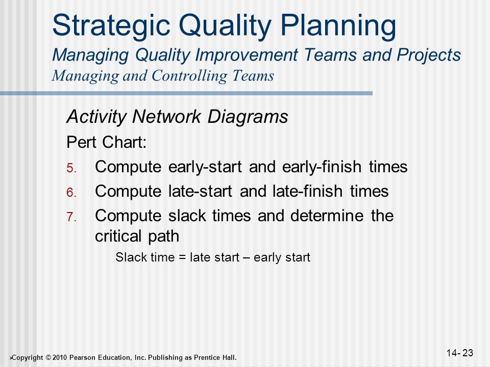  Copyright © 2010 Pearson Education, Inc. Publishing as Prentice Hall. 14- 23 Strategic Quality Planning Managing Quality Improvement Teams and Proje