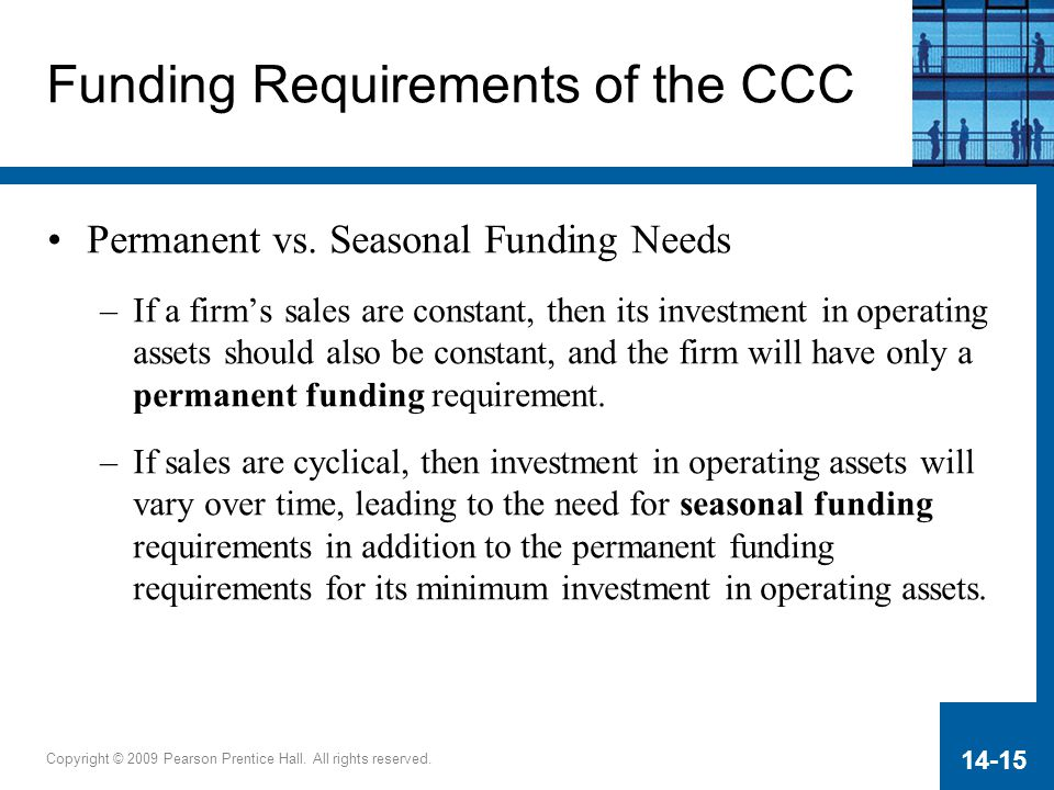Copyright © 2009 Pearson Prentice Hall. All rights reserved. 14-15 Funding Requirements of the CCC Permanent vs. Seasonal Funding Needs –If a firm's s