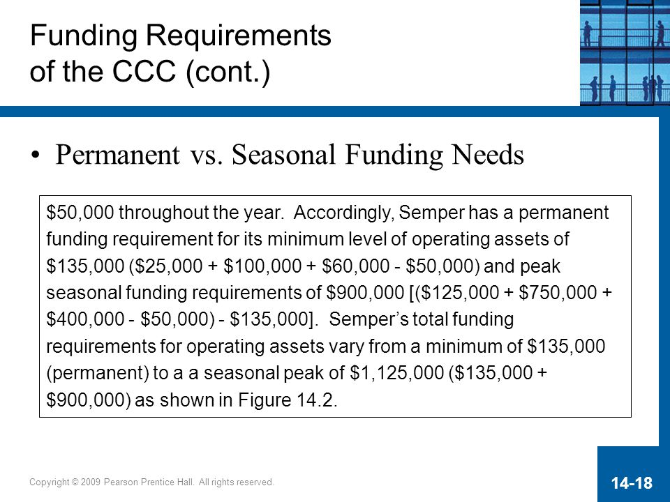 Copyright © 2009 Pearson Prentice Hall. All rights reserved. 14-18 Funding Requirements of the CCC (cont.) Permanent vs. Seasonal Funding Needs $50,00