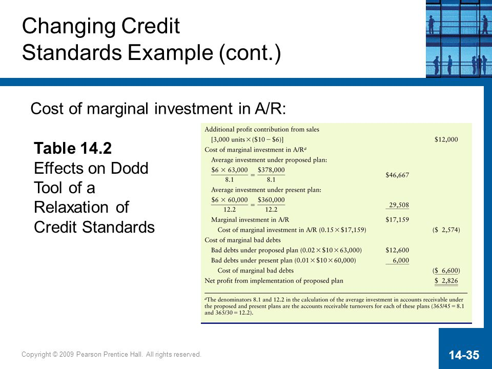 Copyright © 2009 Pearson Prentice Hall. All rights reserved. 14-35 Changing Credit Standards Example (cont.) Cost of marginal investment in A/R: Table