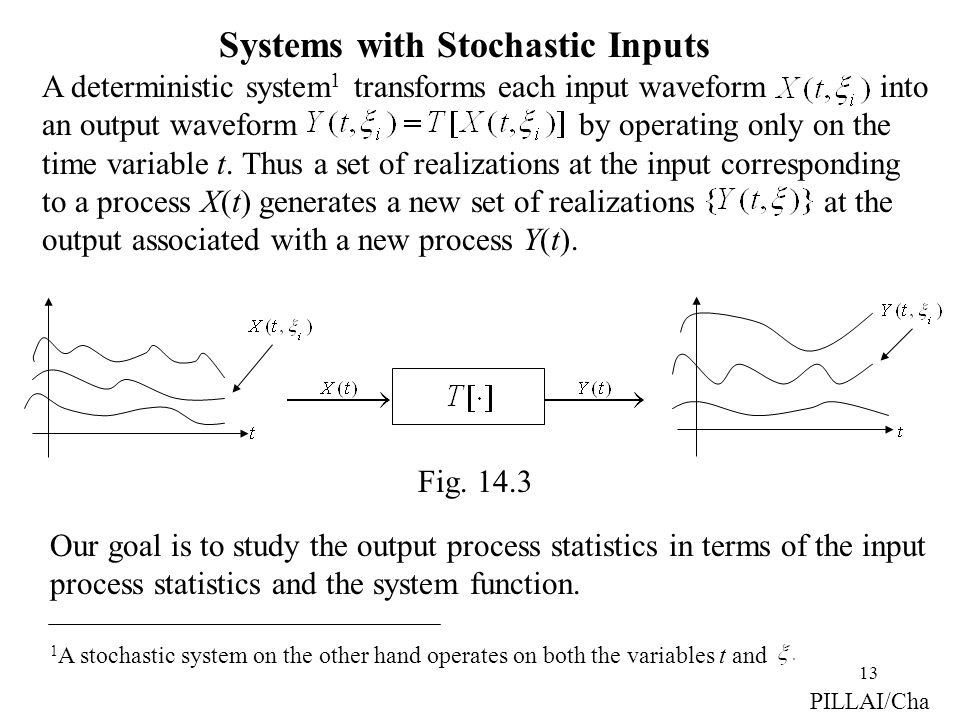 13 Systems with Stochastic Inputs A deterministic system 1 transforms each input waveform into an output waveform by operating only on the time variab