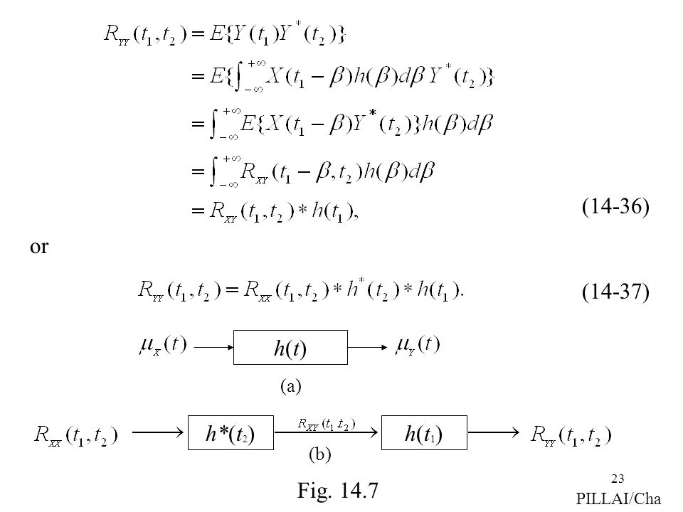 23 or (14-36) (14-37) PILLAI/Cha h(t)h(t) h*(t 2 )h(t1)h(t1) (a) (b) Fig. 14.7