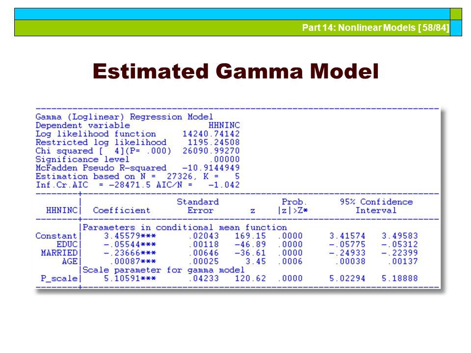 Part 14: Nonlinear Models [ 58/84] Estimated Gamma Model