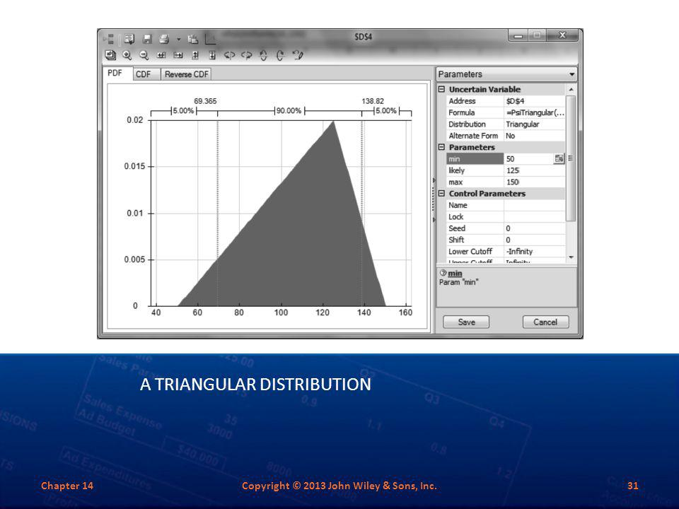 A TRIANGULAR DISTRIBUTION Chapter 14Copyright © 2013 John Wiley & Sons, Inc.31