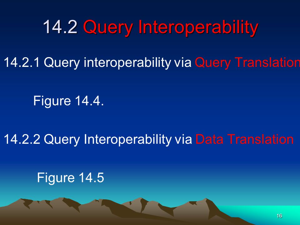 16 14.2 Query Interoperability 14.2.1 Query interoperability via Query Translation Figure 14.4.