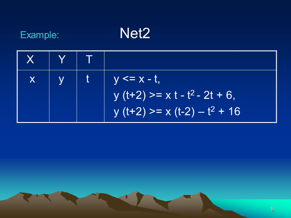 9 Example: Net2 X Y T x y t y <= x - t, y (t+2) >= x t - t 2 - 2t + 6, y (t+2) >= x (t-2) – t 2 + 16
