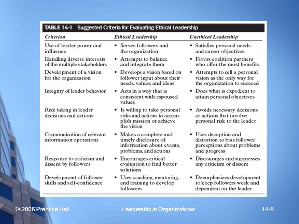 © 2006 Prentice Hall Leadership in Organizations14-6