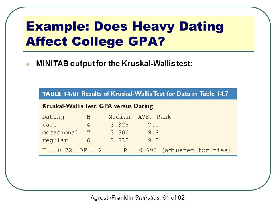 Agresti/Franklin Statistics, 61 of 62 Example: Does Heavy Dating Affect College GPA? MINITAB output for the Kruskal-Wallis test: