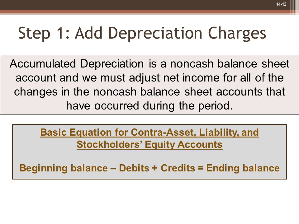 14-12 Step 1: Add Depreciation Charges Accumulated Depreciation is a noncash balance sheet account and we must adjust net income for all of the changes in the noncash balance sheet accounts that have occurred during the period.