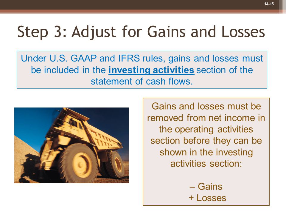 14-15 Step 3: Adjust for Gains and Losses Under U.S. GAAP and IFRS rules, gains and losses must be included in the investing activities section of the