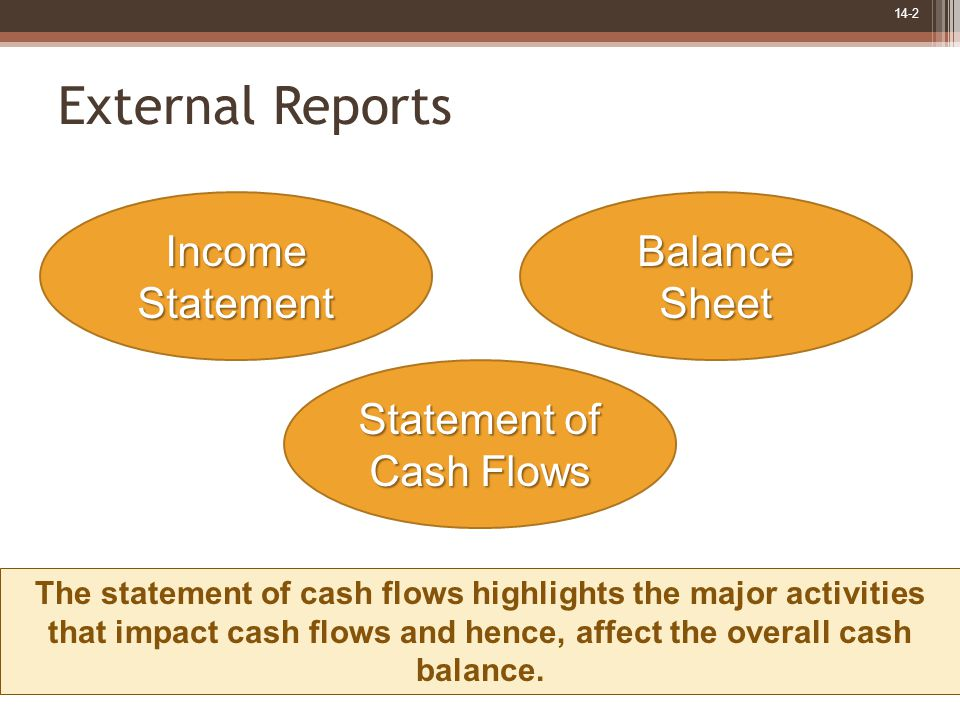 14-2 External Reports Income Statement Balance Sheet Statement of Cash Flows The statement of cash flows highlights the major activities that impact cash flows and hence, affect the overall cash balance.