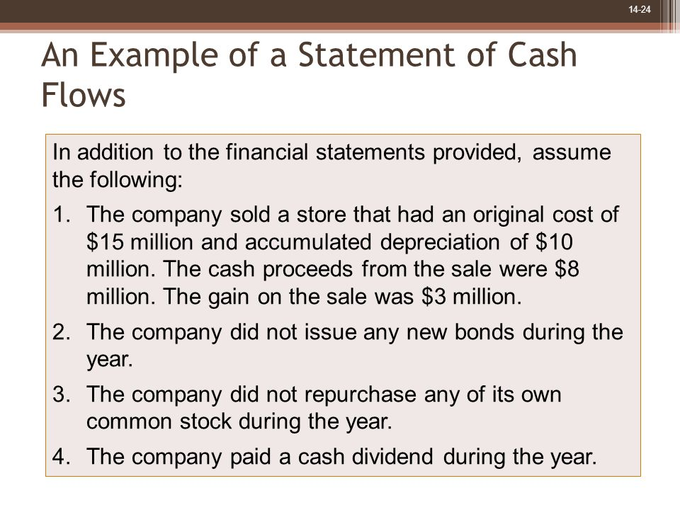 14-24 An Example of a Statement of Cash Flows In addition to the financial statements provided, assume the following: 1.The company sold a store that