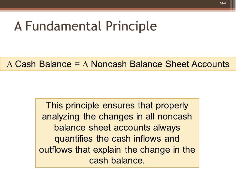 14-4 A Fundamental Principle  Cash Balance =  Noncash Balance Sheet Accounts This principle ensures that properly analyzing the changes in all noncash balance sheet accounts always quantifies the cash inflows and outflows that explain the change in the cash balance.