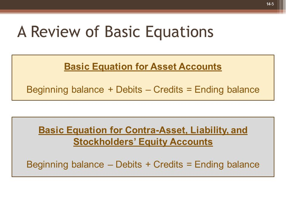 14-5 A Review of Basic Equations Basic Equation for Asset Accounts Beginning balance + Debits – Credits = Ending balance Basic Equation for Contra-Ass