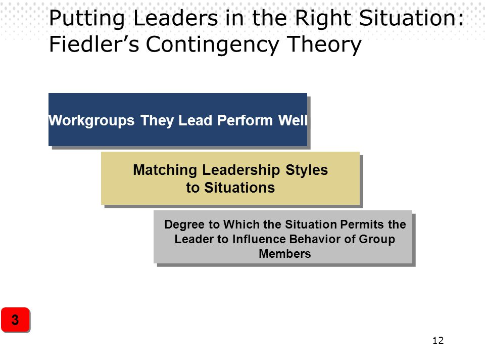 12 Putting Leaders in the Right Situation: Fiedler's Contingency Theory Workgroups They Lead Perform Well Matching Leadership Styles to Situations 3 3 Degree to Which the Situation Permits the Leader to Influence Behavior of Group Members