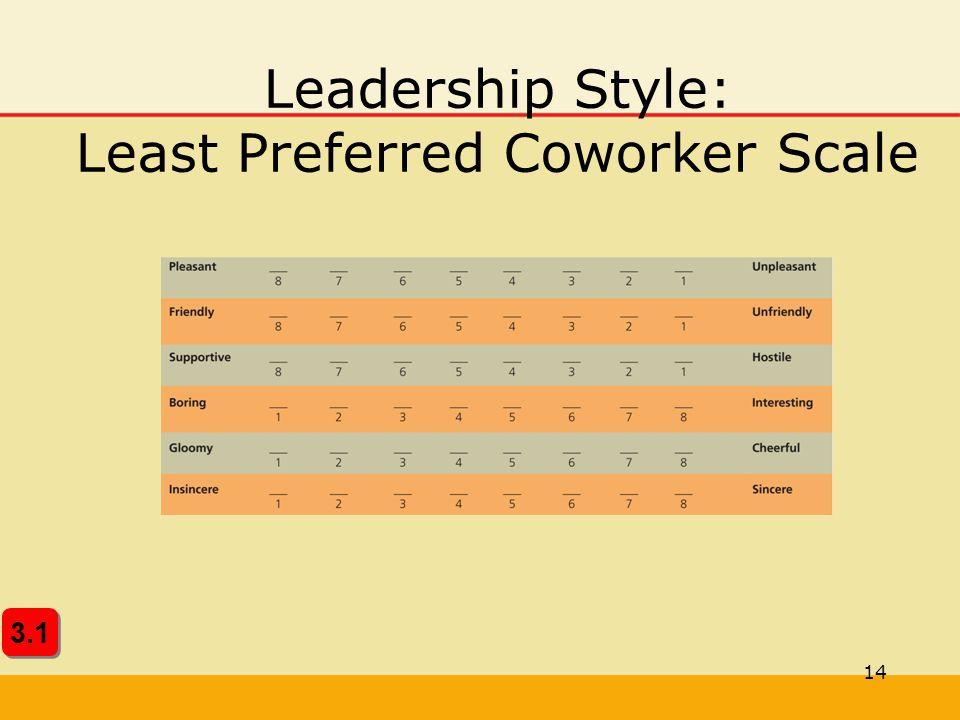 14 Leadership Style: Least Preferred Coworker Scale 3.1