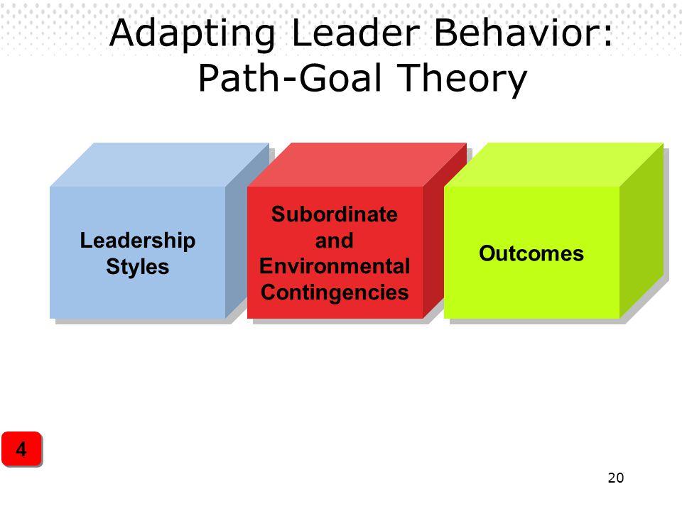 20 Adapting Leader Behavior: Path-Goal Theory Leadership Styles Leadership Styles Subordinate and Environmental Contingencies Subordinate and Environmental Contingencies Outcomes 4 4