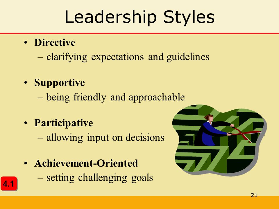 21 Leadership Styles Directive –clarifying expectations and guidelines Supportive –being friendly and approachable Participative –allowing input on decisions Achievement-Oriented –setting challenging goals 4.1