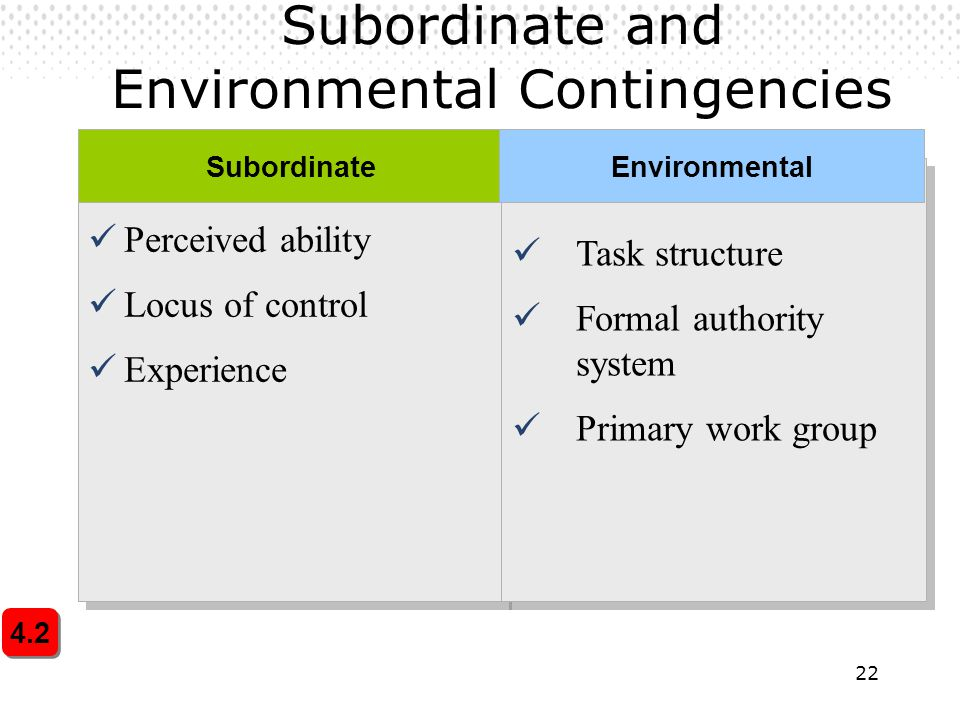 22 Subordinate and Environmental Contingencies Perceived ability Locus of control Experience Perceived ability Locus of control Experience SubordinateEnvironmental Task structure Formal authority system Primary work group 4.2