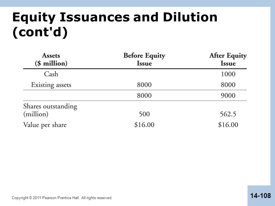Copyright © 2011 Pearson Prentice Hall. All rights reserved. 14-108 Equity Issuances and Dilution (cont'd)