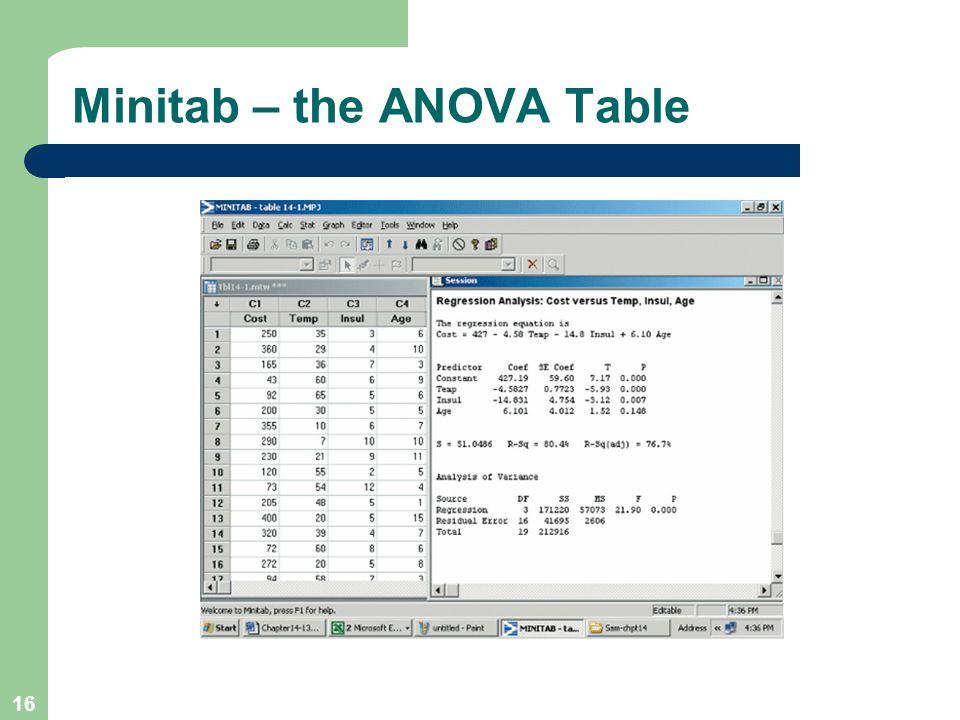 16 Minitab – the ANOVA Table