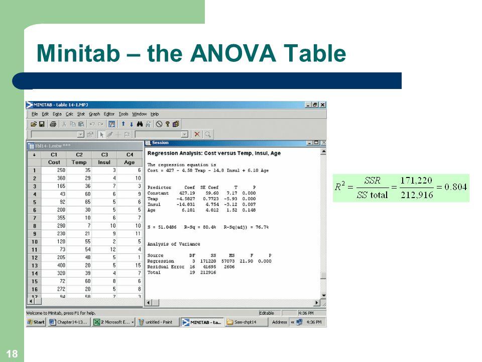 18 Minitab – the ANOVA Table