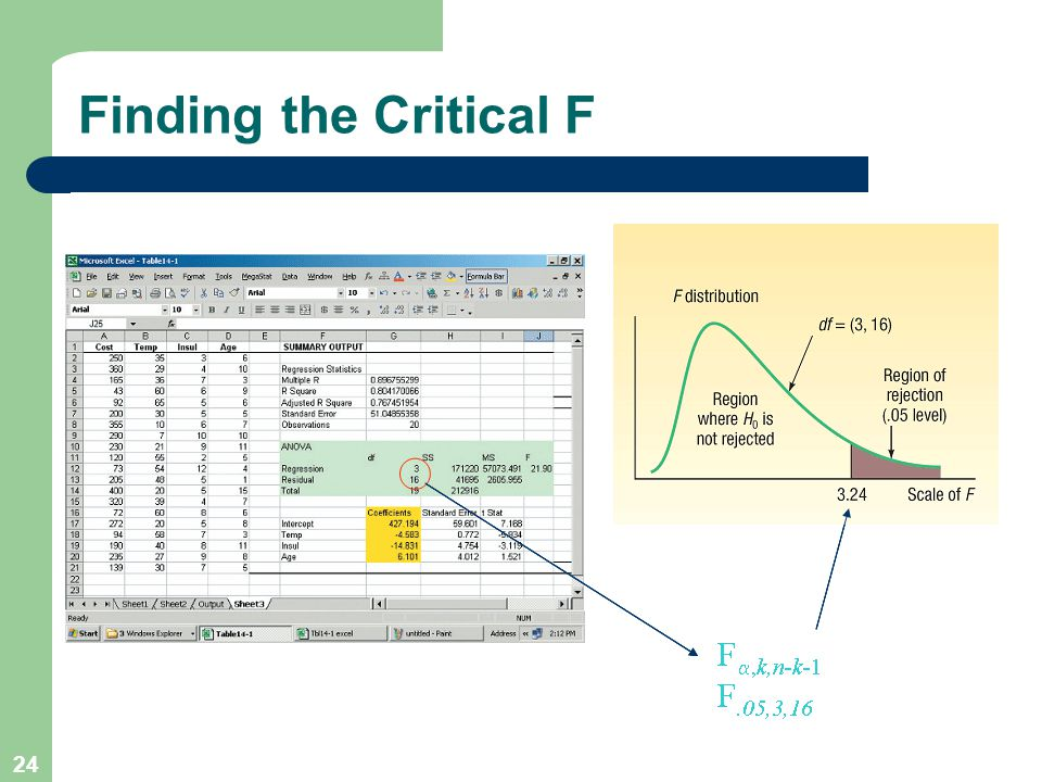 24 Finding the Critical F