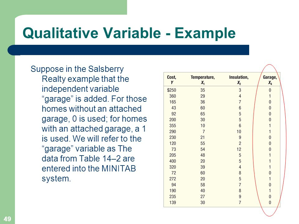 """49 Qualitative Variable - Example Suppose in the Salsberry Realty example that the independent variable """"garage"""" is added. For those homes without an"""