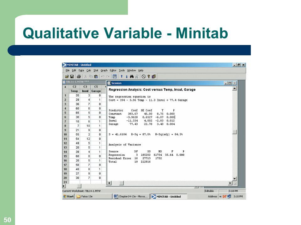 50 Qualitative Variable - Minitab