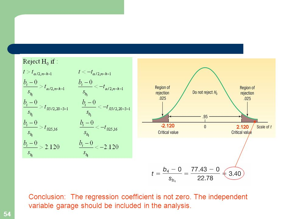 54 Conclusion: The regression coefficient is not zero. The independent variable garage should be included in the analysis.