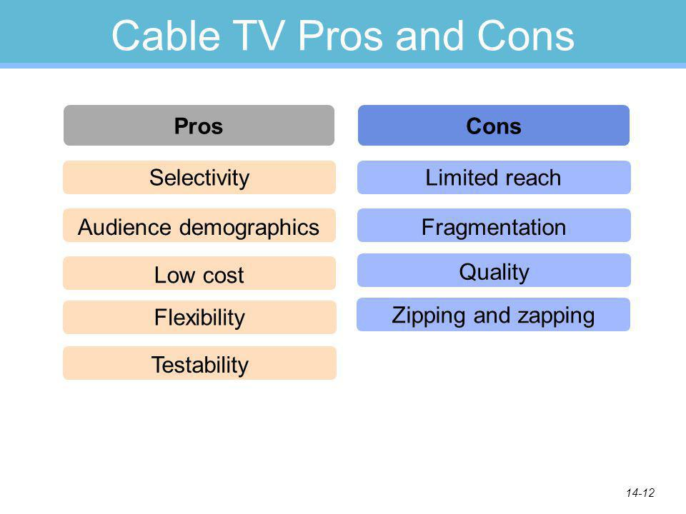 14-12 Cable TV Pros and Cons ProsCons Selectivity Audience demographics Low cost Limited reach Fragmentation Quality Flexibility Testability Zipping and zapping