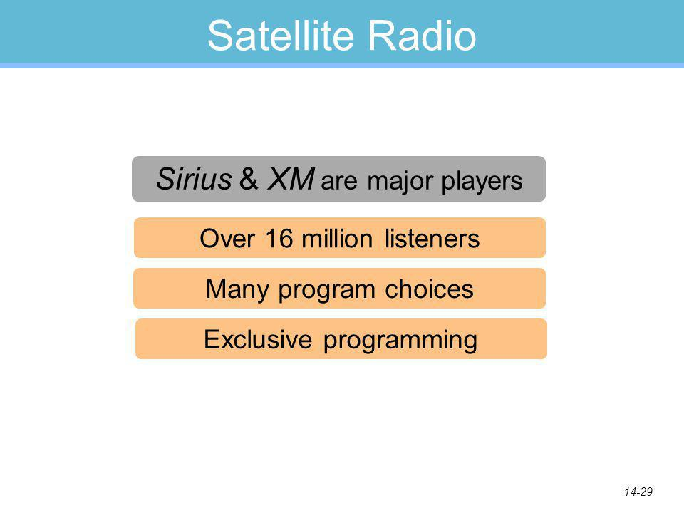 14-29 Satellite Radio Sirius & XM are major players Over 16 million listeners Many program choices Exclusive programming