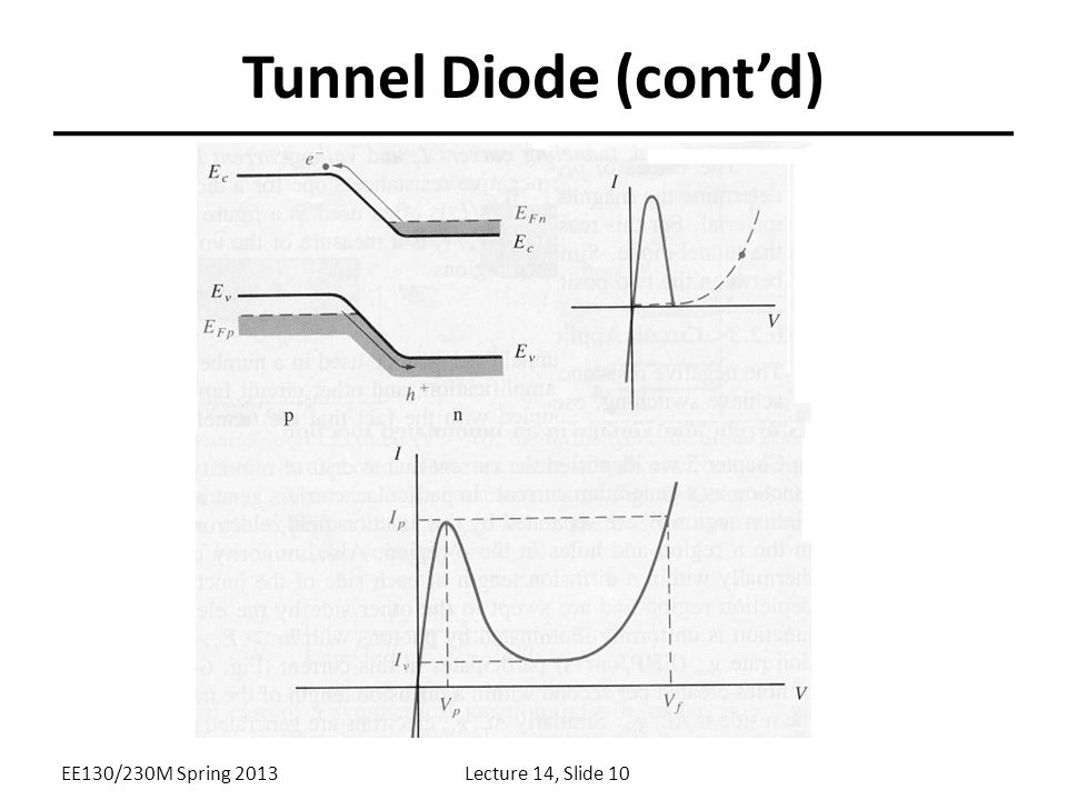 Tunnel Diode (cont'd) EE130/230M Spring 2013Lecture 14, Slide 10