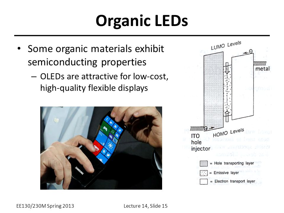 Organic LEDs EE130/230M Spring 2013Lecture 14, Slide 15 Some organic materials exhibit semiconducting properties – OLEDs are attractive for low-cost, high-quality flexible displays