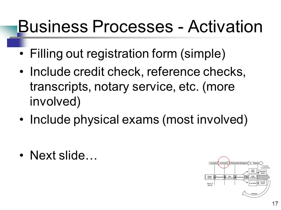 17 Business Processes - Activation Filling out registration form (simple) Include credit check, reference checks, transcripts, notary service, etc.