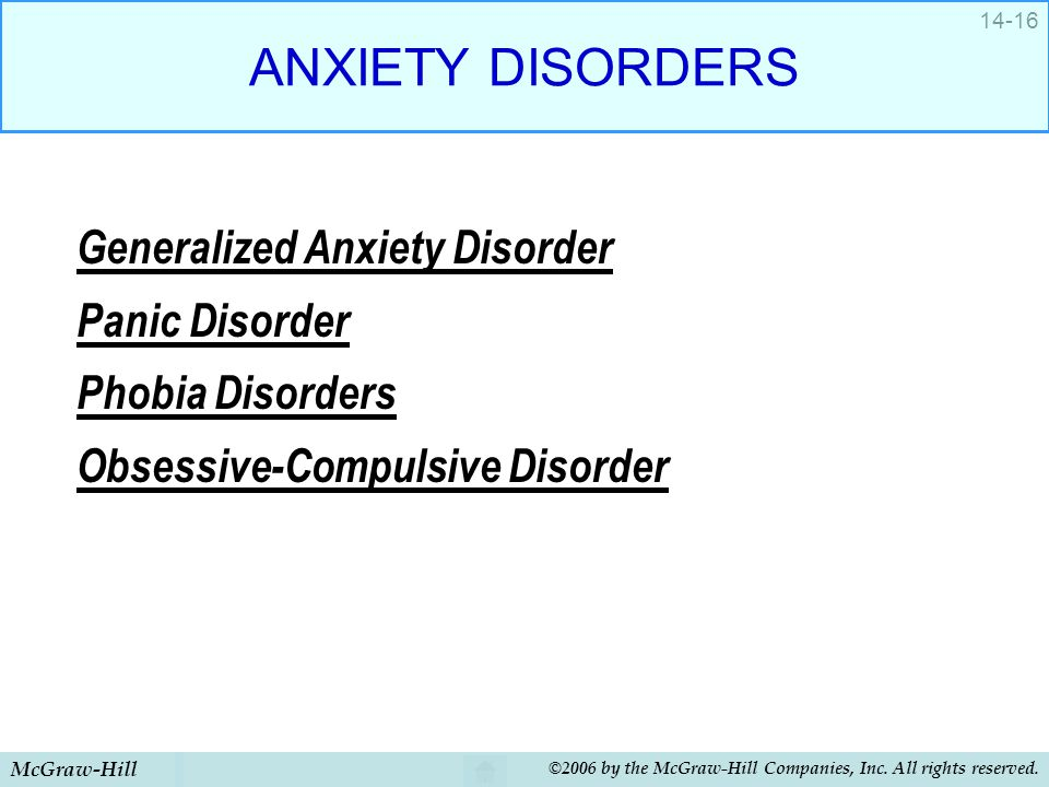 McGraw-Hill ©2006 by the McGraw-Hill Companies, Inc. All rights reserved. 14-16 ANXIETY DISORDERS Generalized Anxiety Disorder Panic Disorder Phobia D