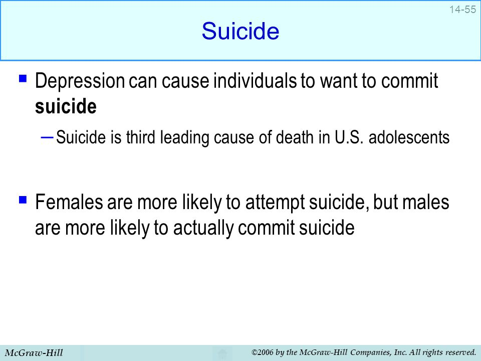 McGraw-Hill ©2006 by the McGraw-Hill Companies, Inc. All rights reserved. 14-55 Suicide  Depression can cause individuals to want to commit suicide –