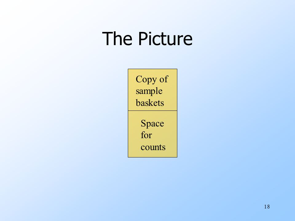 18 The Picture Copy of sample baskets Space for counts