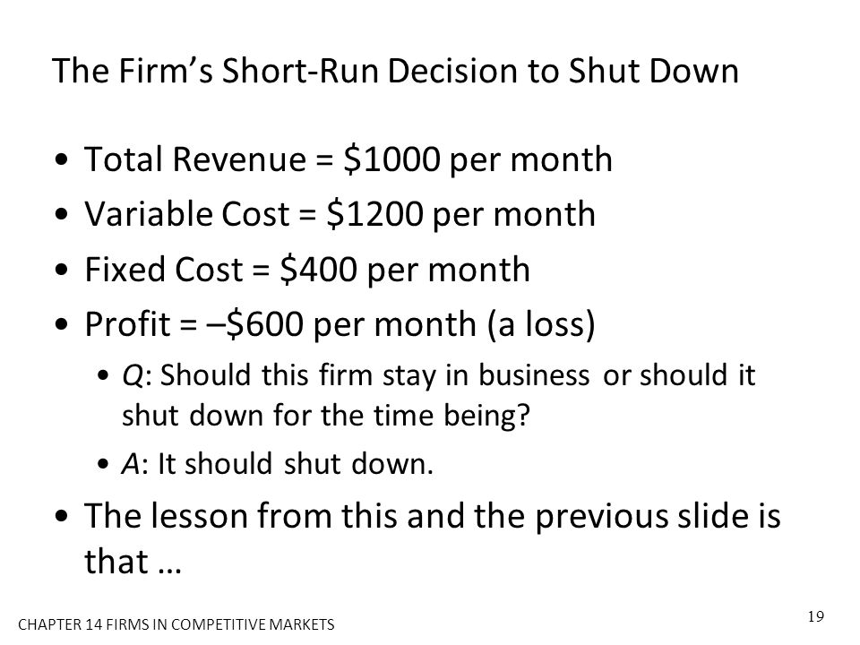 The Firm's Short-Run Decision to Shut Down Total Revenue = $1000 per month Variable Cost = $1200 per month Fixed Cost = $400 per month Profit = –$600
