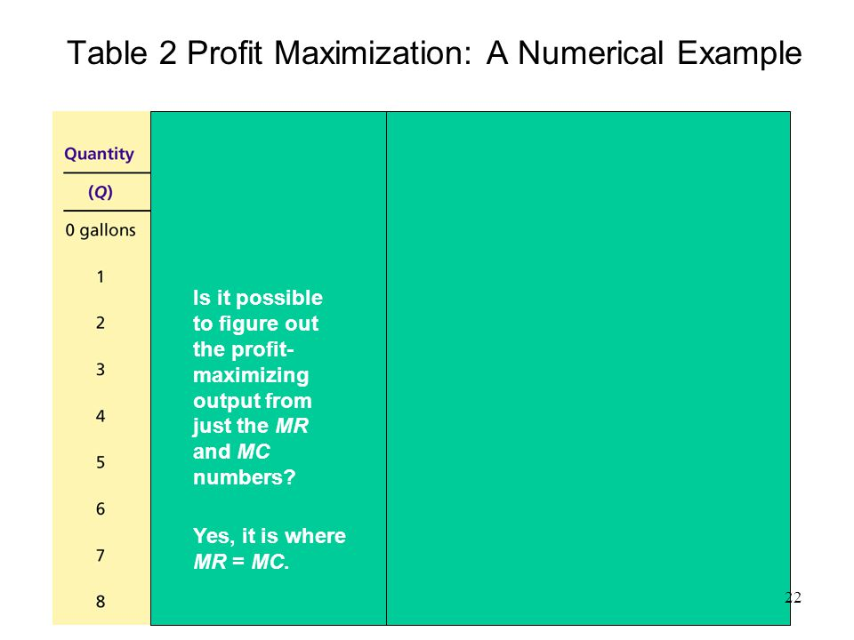 Table 2 Profit Maximization: A Numerical Example Is it possible to figure out the profit- maximizing output from just the MR and MC numbers? Yes, it i