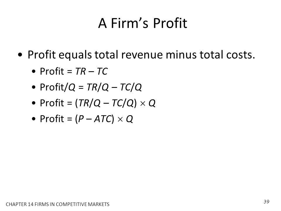 A Firm's Profit Profit equals total revenue minus total costs. Profit = TR – TC Profit/Q = TR/Q – TC/Q Profit = (TR/Q – TC/Q)  Q Profit = (P – ATC) 