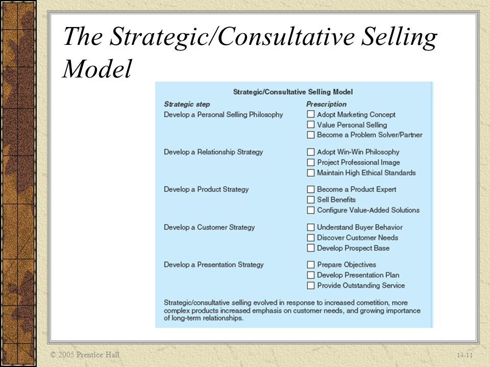 © 2005 Prentice Hall 14-11 The Strategic/Consultative Selling Model