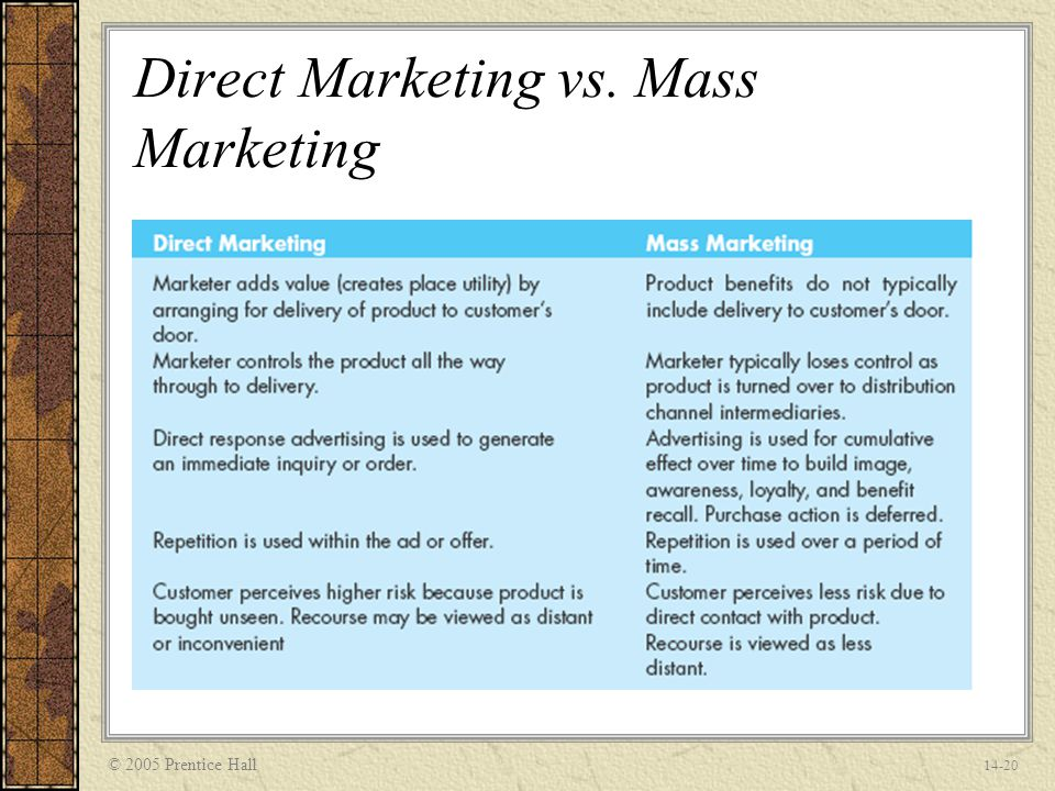 © 2005 Prentice Hall 14-20 Direct Marketing vs. Mass Marketing