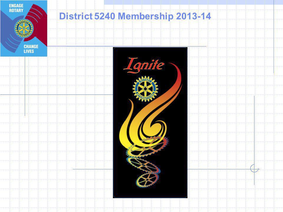 District 5240 Membership 2013-14