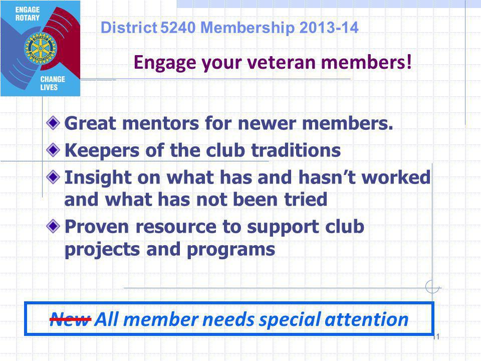 District 5240 Membership 2013-14 Great mentors for newer members.